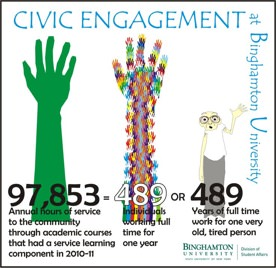 'Civic Engagement'