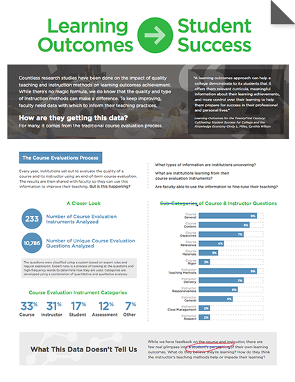 Learning Outcomes For Student Success