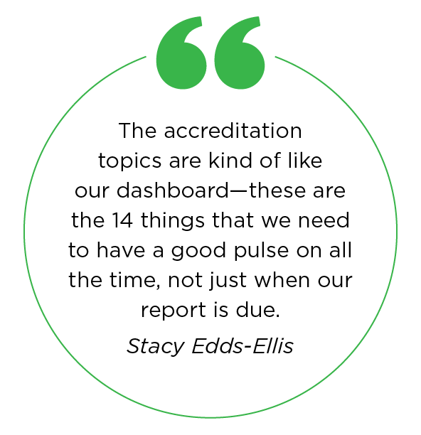 The accreditation topics are kind of like our dashboard these are the 14 things that we need to have a good pulse on all the time, not just when our report is due. — Stacy Edds-Ellis
